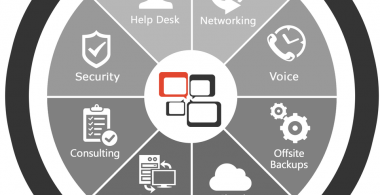 Managed IT Services in Canada